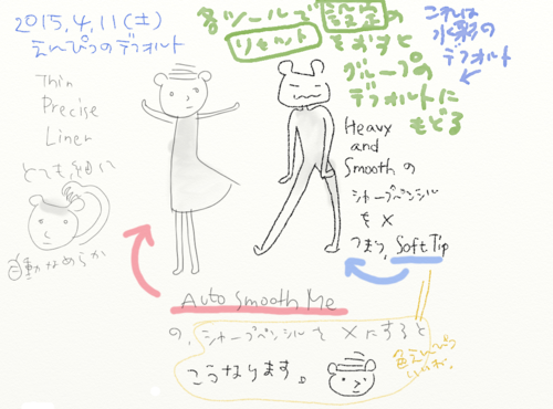 20150411.png